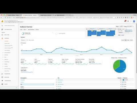 Introduction to Google Analytics